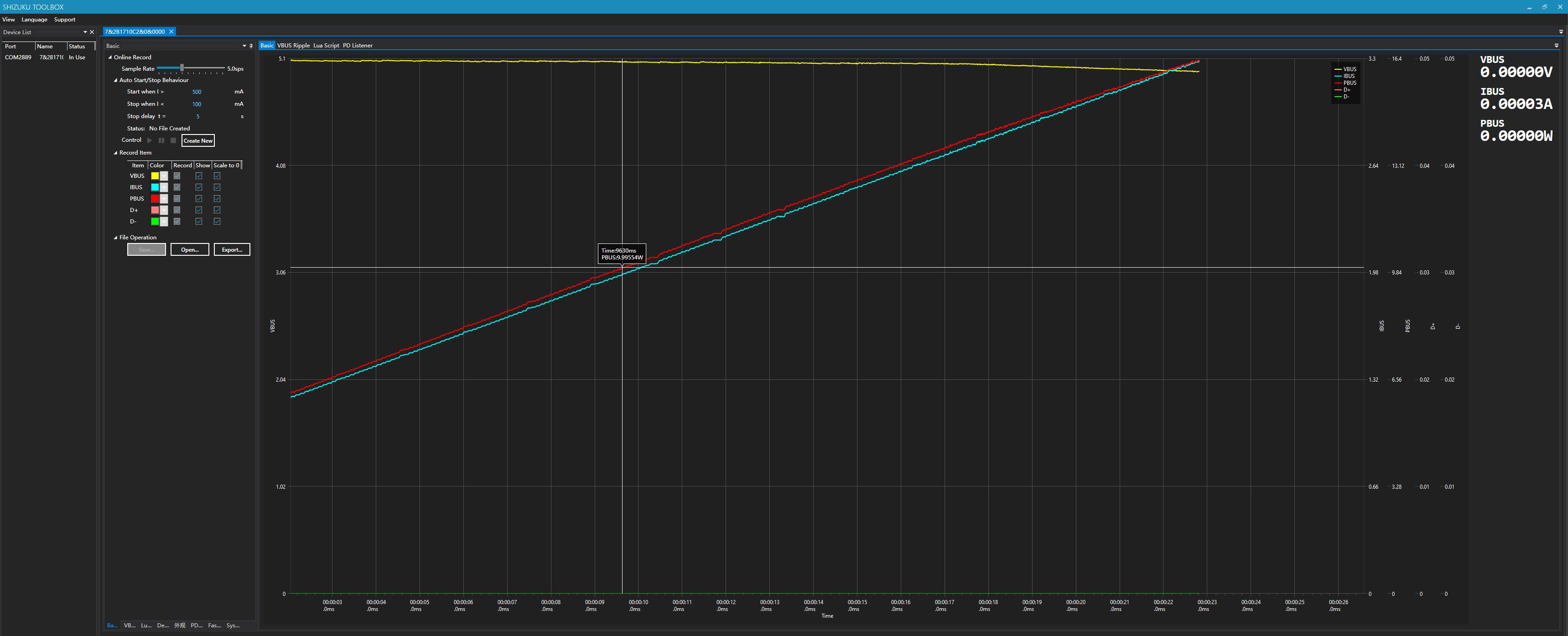 Graph Area
